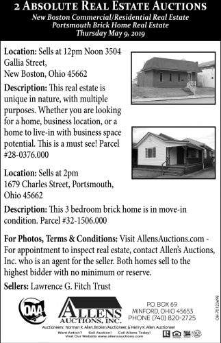 Absolute Real Estate Auctions