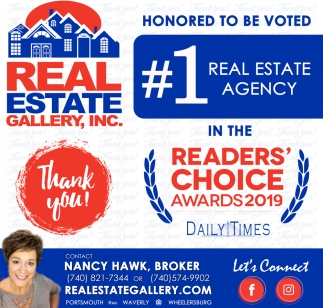 Honored to be voted #1 Real Estate Agency