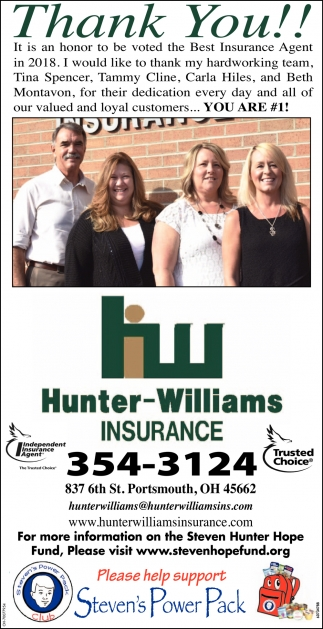 Best Insurance Agent in 2018